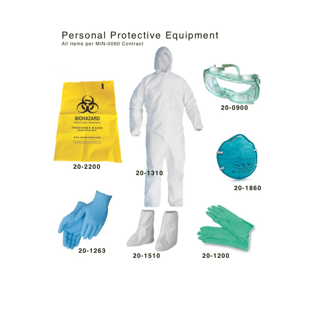 the use of weapons personal protection equipment and force related to physical and personal security Equipment and devices may be classified in various categories depending on the criteria used examples include the use of automated record-keeping systems, the use of forms and reports periodically checked against physical inventories personal and property protection related topics.